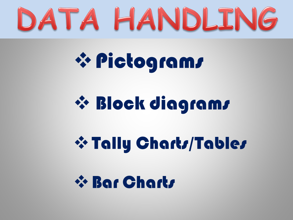 Pictograms, Block graphs, Bar Charts, Tally Charts/Tables - Presentations/Activities/Lesson Plans