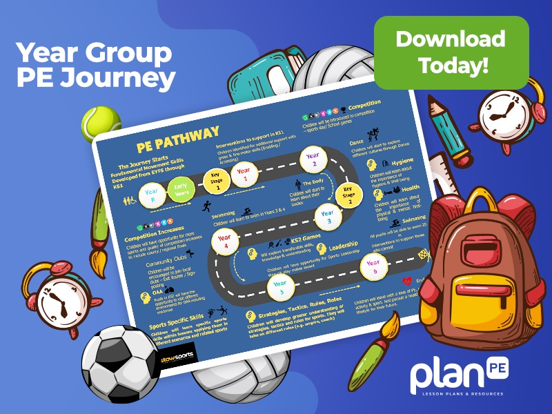 Year Group Primary PE Road Map/Journey/Pathway/Curriculum