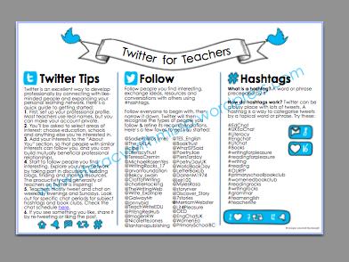 Twitter for Teachers of Literacy/English