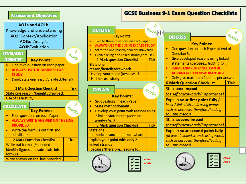 GCSE How to Answer Exam Questions